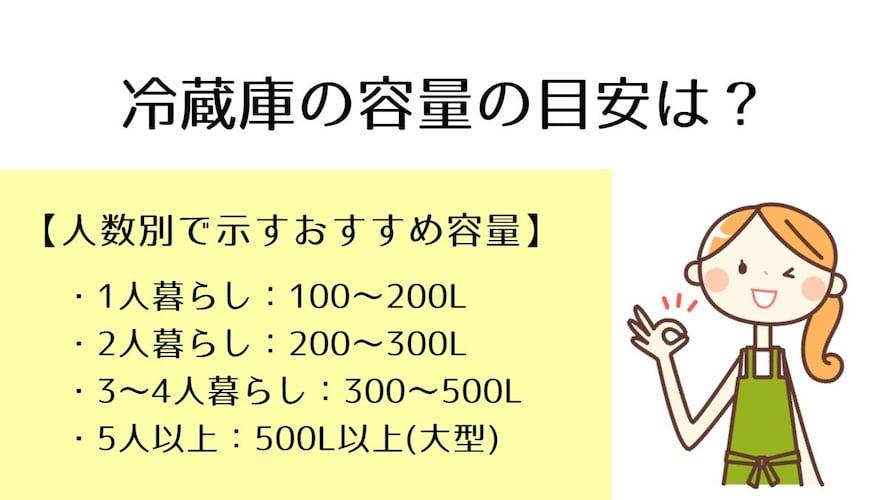 一人暮らしは100~200l、二人暮らしは200~300l、3~4人暮らしは300~500l、5人以上は500m以上がおすすめ