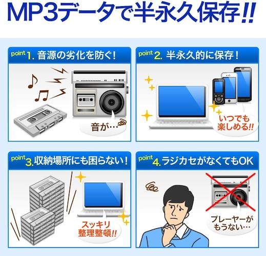 デジタル音源化|MP3などに変換&データのバックアップに必要不可欠