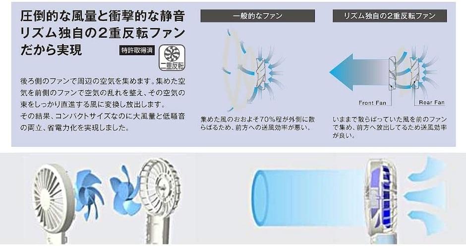 風量|強力なものは「USB3.0」「二重反転羽根」付きが◎