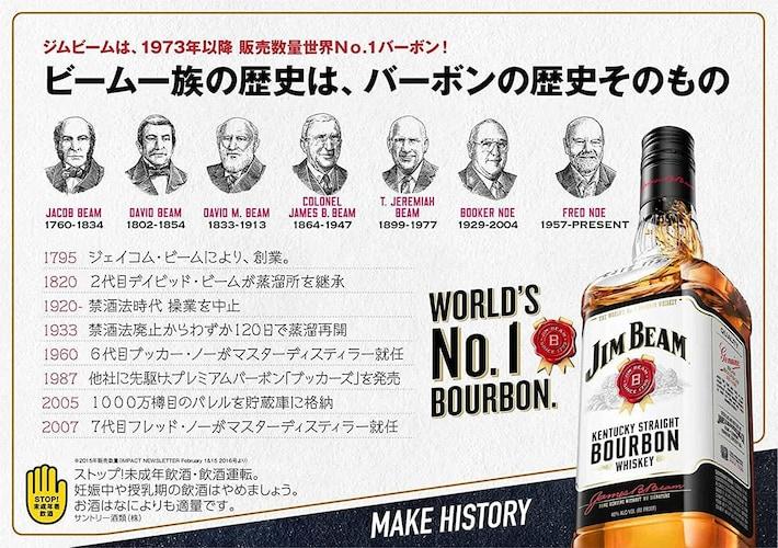 発祥・歴史|1940年にジムビームの発売を開始、世界中で愛されるお酒に