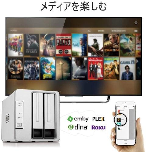 ■DLNA(スマホ、PC、AV機器など)