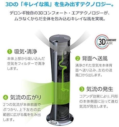 ・空気清浄機能
