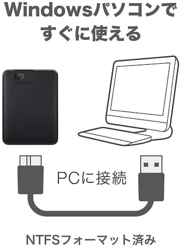 対応OS|WindowsかMacか