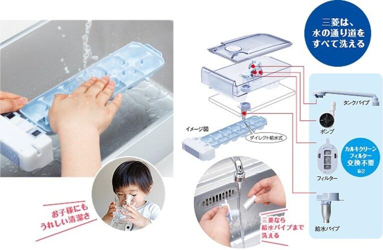 三菱冷蔵庫の自動製氷機のお掃除方法を紹介