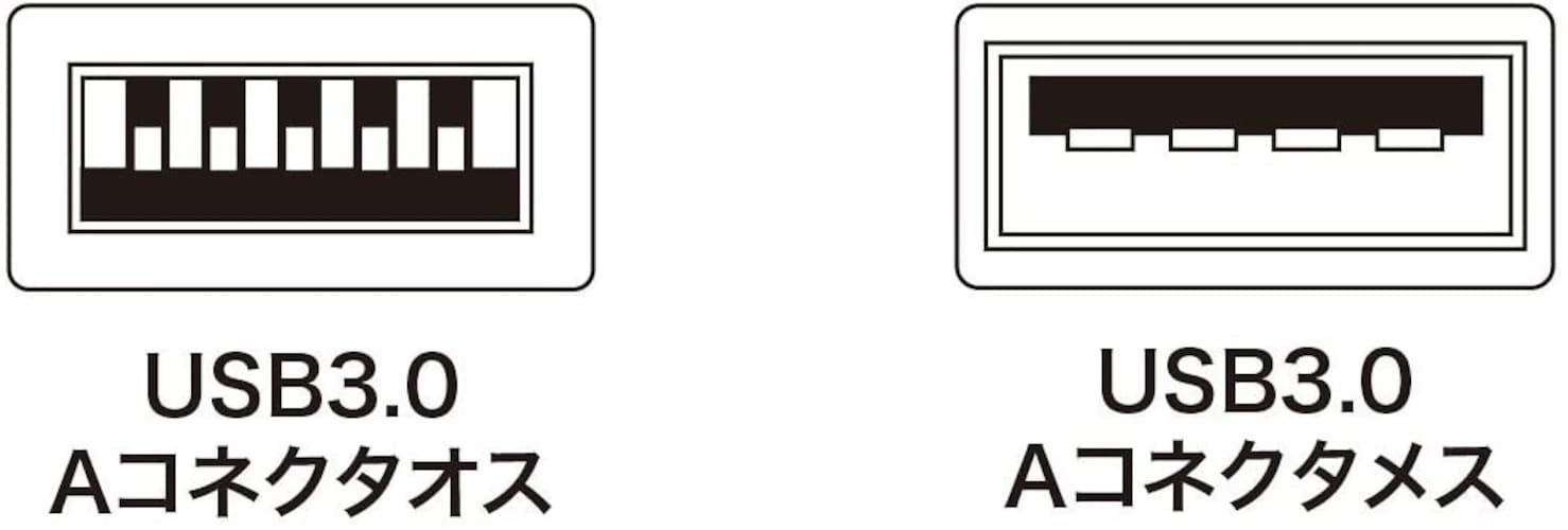 転送速度|USB2.0または3.0といったUSB対応規格で選ぶ