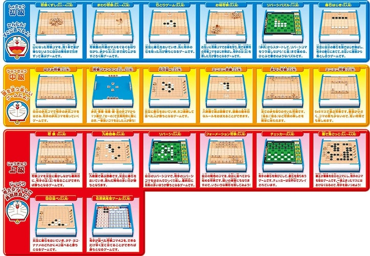 オプション 将棋以外のボードゲームが楽しめるものはコスパが高め