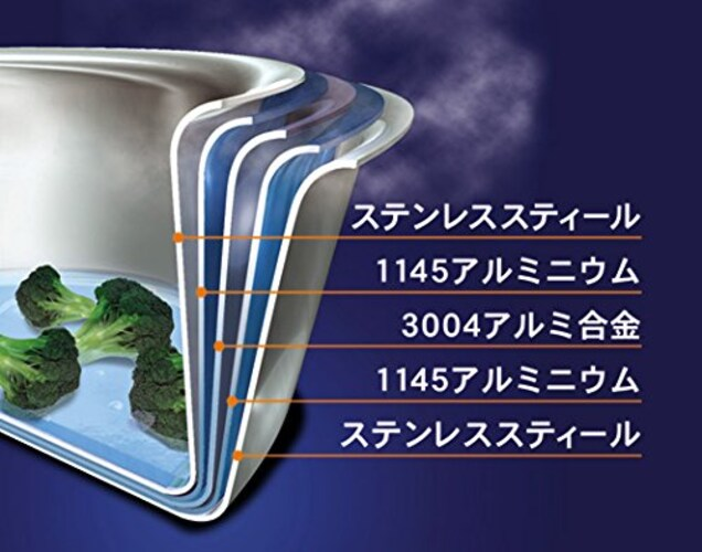ステンレス_多層構造のイメージ