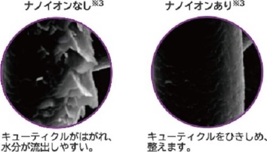 イオンあり・なしの効果比較