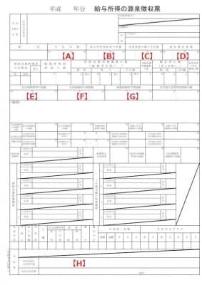 所得税の計算結果が記されている源泉徴収票。源泉徴収票にはそれぞれの控除の有無やその金額などが記されています。確定申告書を作成する時は、必ず手元において金額を確かめましょう