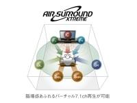 前方のスピーカーだけで包み込まれるようなサラウンドサウンドを実現する「エアサラウンドundefinedエクストリーム」の概念図