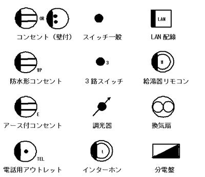 「不動産 電気図 表現」の画像検索結果