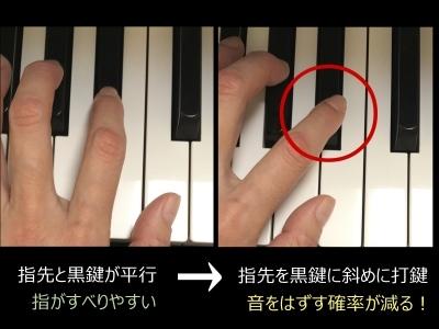 鍵盤と指の写真