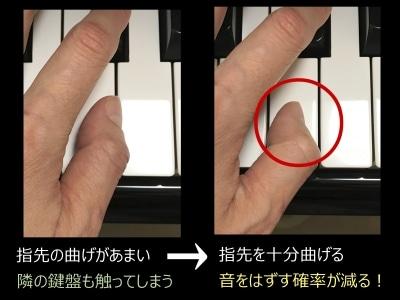 親指と鍵盤の写真