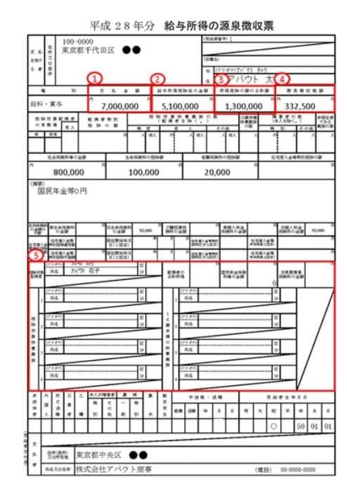 源泉徴収票のイメージ
