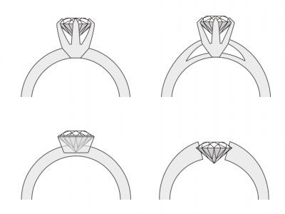 ダイヤモンドの留め方:左上から時計回りにundefined立て爪、カテドラルセッティング、ベゼルセッティング、テンションセッティング